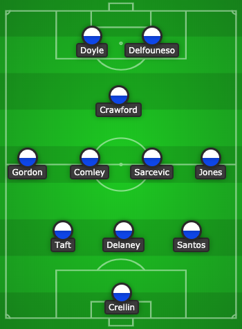 first XI.png