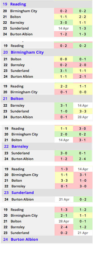 Bottomsix.png